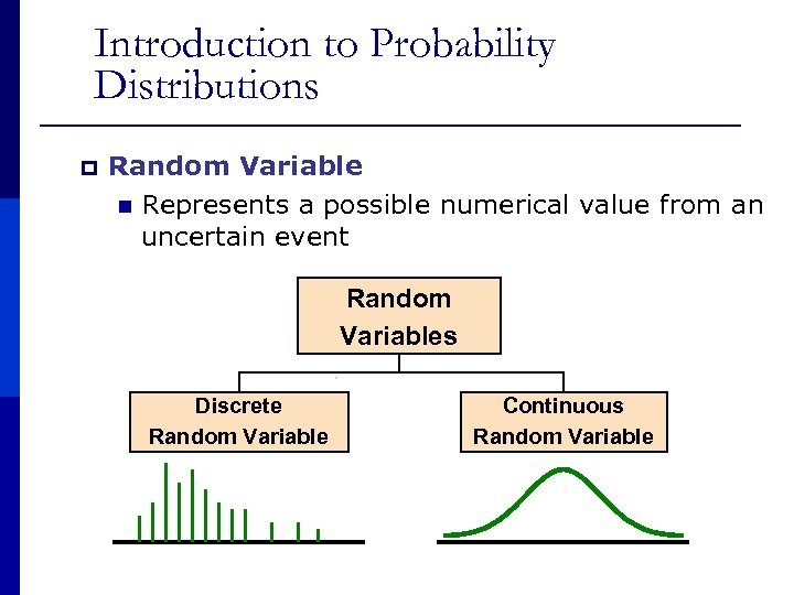 Introduction to Probability Distributions p Random Variable n Represents a possible numerical value from