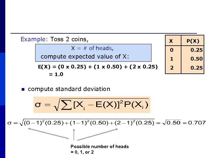 Example: Toss 2 coins, X = # of heads, compute expected value of