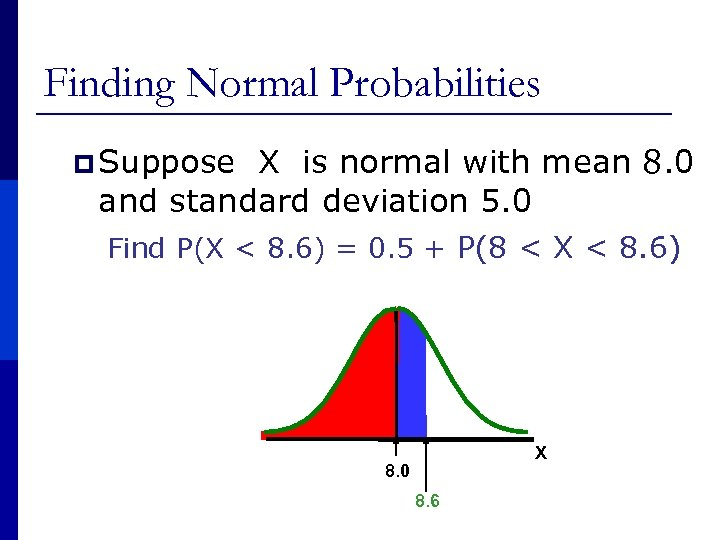 Finding Normal Probabilities p Suppose X is normal with mean 8. 0 and standard