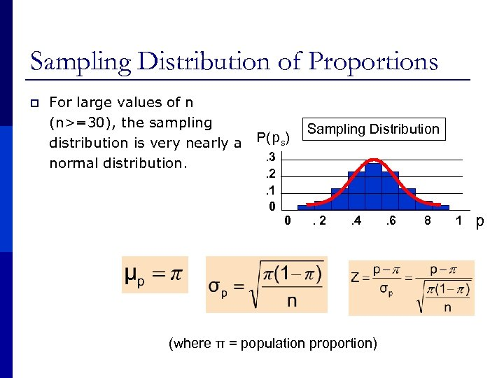 Sampling Distribution of Proportions p For large values of n (n>=30), the sampling distribution