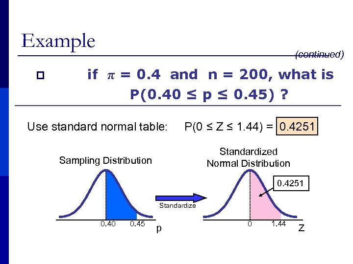 Example p (continued) if π = 0. 4 and n = 200, what is