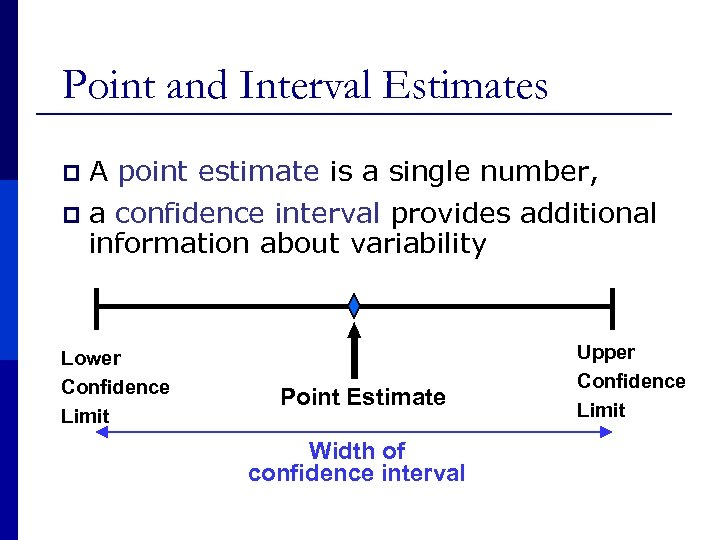 Point and Interval Estimates p A point estimate is a single number, p a