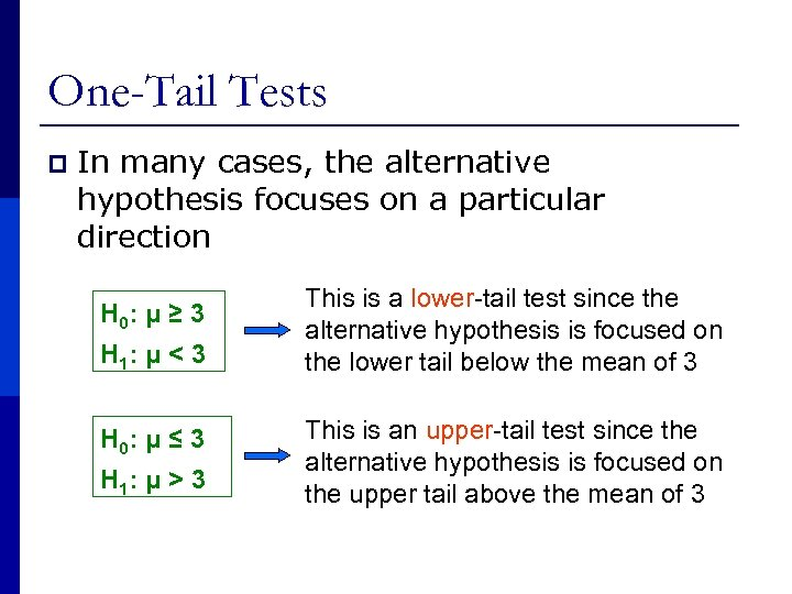 One-Tail Tests p In many cases, the alternative hypothesis focuses on a particular direction
