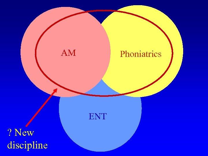 AM AM Phoniatrics ENT ? New discipline