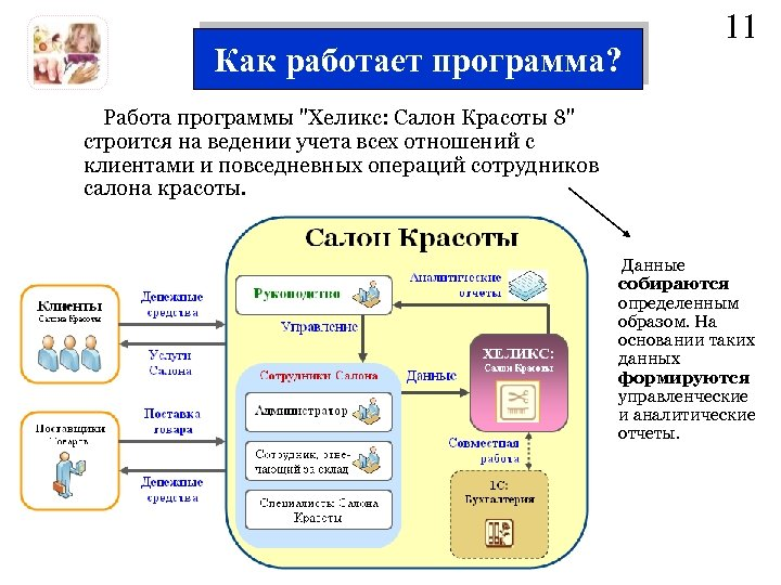 11 Как работает программа? Работа программы