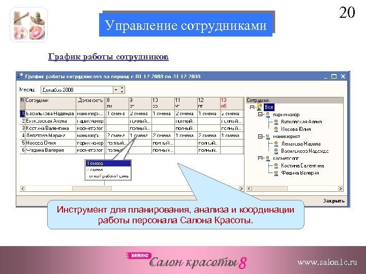 20 Управление сотрудниками График работы сотрудников Инструмент для планирования, анализа и координации работы персонала