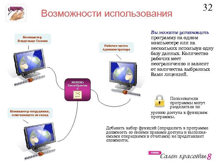 Возможности использования Компьютер Владельца Салона Рабочее место Администратора 32 Вы можете установить программу на