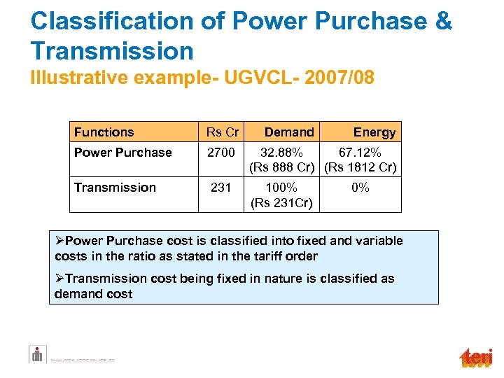 Classification of Power Purchase & Transmission Illustrative example- UGVCL- 2007/08 Functions Rs Cr Demand