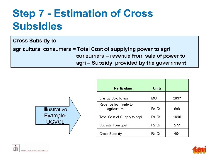 Step 7 - Estimation of Cross Subsidies Cross Subsidy to agricultural consumers = Total