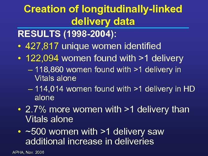 Creation of longitudinally-linked delivery data RESULTS (1998 -2004): • 427, 817 unique women identified