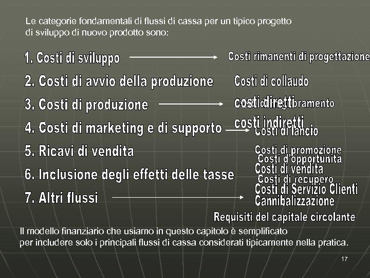 Le categorie fondamentali di flussi di cassa per un tipico progetto di sviluppo di