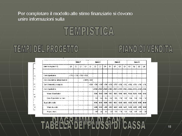 Per completare il modello alle stime finanziarie si devono unire informazioni sulla 18