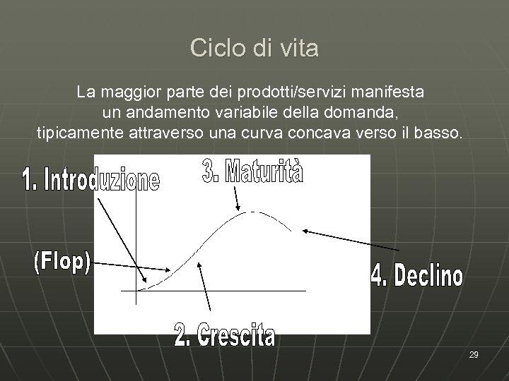 Ciclo di vita La maggior parte dei prodotti/servizi manifesta un andamento variabile della domanda,