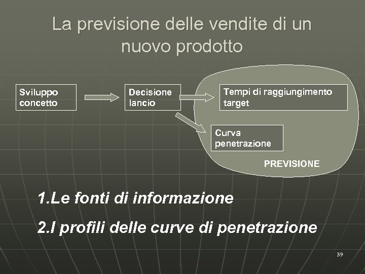 La previsione delle vendite di un nuovo prodotto Sviluppo concetto Decisione lancio Tempi di