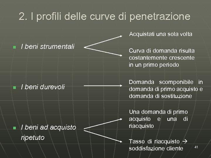 2. I profili delle curve di penetrazione Acquistati una sola volta n n n