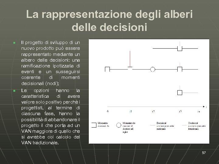 La rappresentazione degli alberi delle decisioni n n Il progetto di sviluppo di un