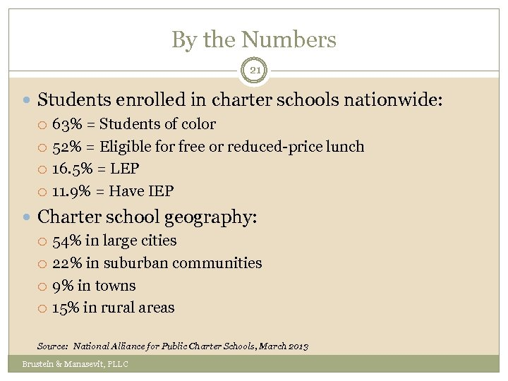 By the Numbers 21 Students enrolled in charter schools nationwide: 63% = Students of