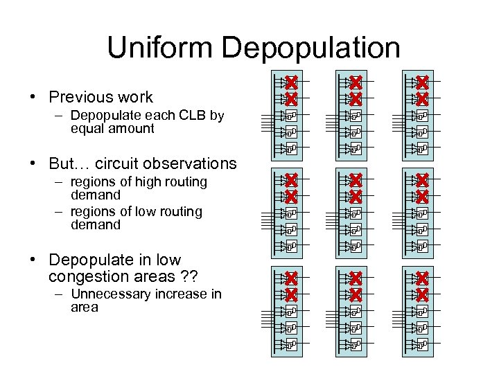 Uniform Depopulation • Previous work – Depopulate each CLB by equal amount • But…