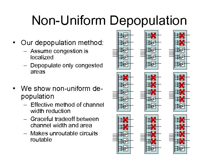Non-Uniform Depopulation • Our depopulation method: – Assume congestion is localized – Depopulate only
