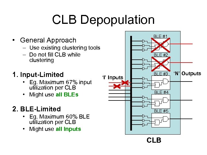 CLB Depopulation BLE #1 • General Approach – Use existing clustering tools – Do