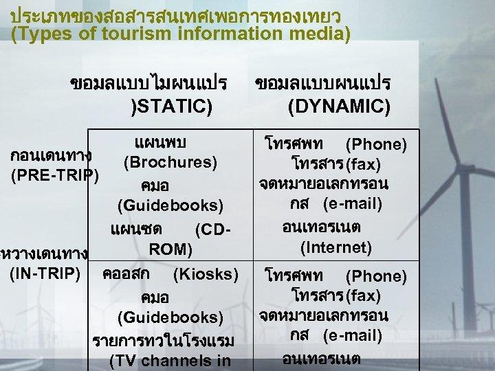 ประเภทของสอสารสนเทศเพอการทองเทยว (Types of tourism information media) ขอมลแบบไมผนแปร )STATIC) แผนพบ กอนเดนทาง (Brochures) (PRE-TRIP) คมอ (Guidebooks)