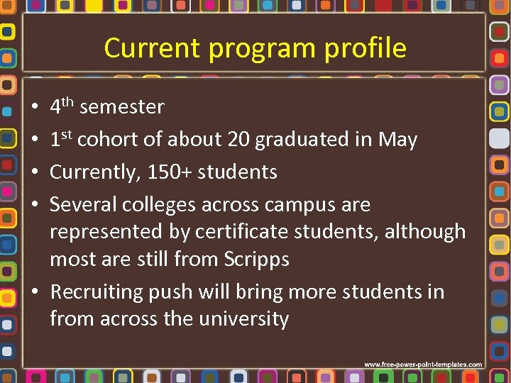 Current program profile 4 th semester 1 st cohort of about 20 graduated in