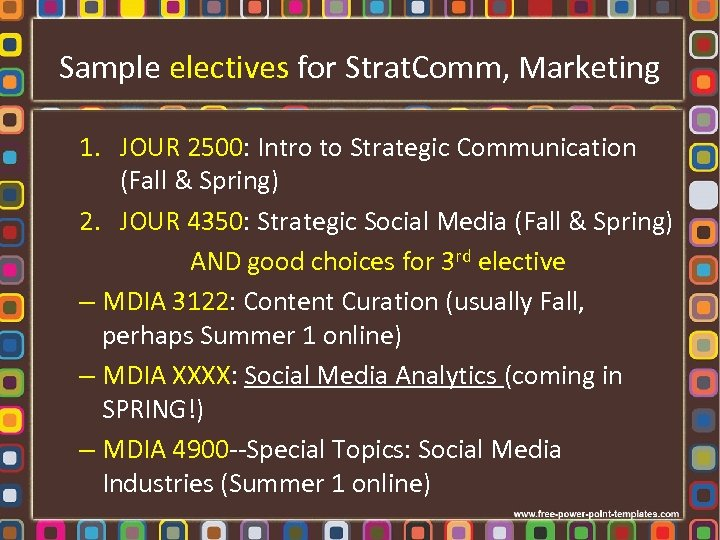 Sample electives for Strat. Comm, Marketing 1. JOUR 2500: Intro to Strategic Communication (Fall