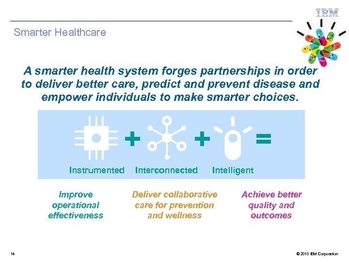 Smarter Healthcare A smarter health system forges partnerships in order to deliver better care,