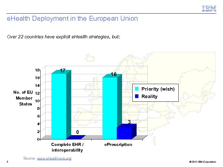 e. Health Deployment in the European Union Over 22 countries have explicit e. Health