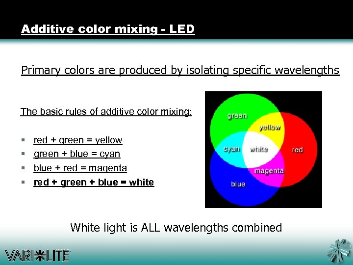 Additive color mixing - LED Primary colors are produced by isolating specific wavelengths The