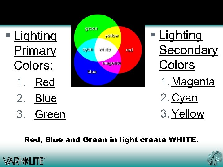 § Lighting Primary Colors: 1. Red 2. Blue 3. Green § Lighting Secondary Colors
