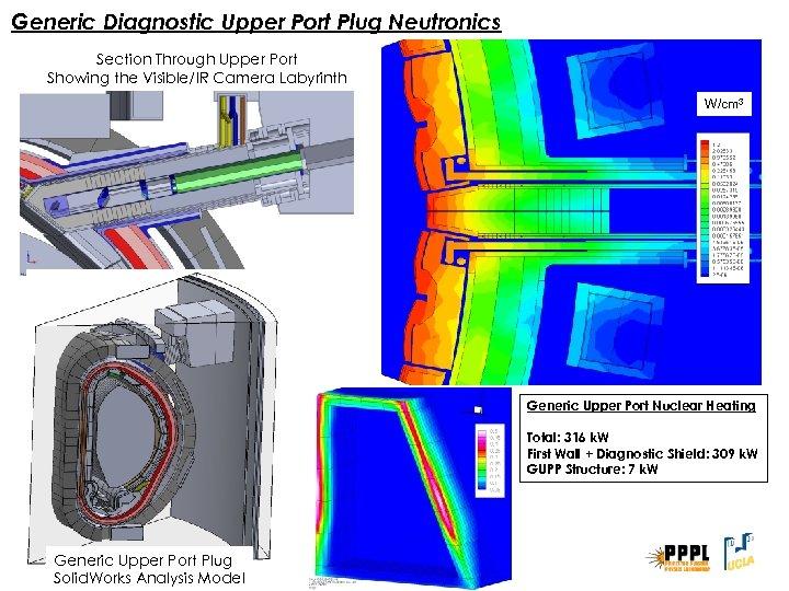 Generic Diagnostic Upper Port Plug Neutronics Section Through Upper Port Showing the Visible/IR Camera