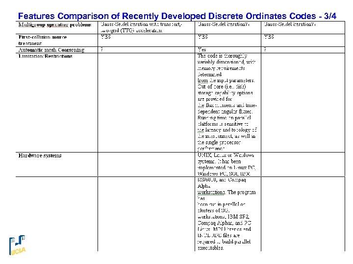 Features Comparison of Recently Developed Discrete Ordinates Codes - 3/4