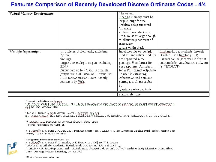 Features Comparison of Recently Developed Discrete Ordinates Codes - 4/4