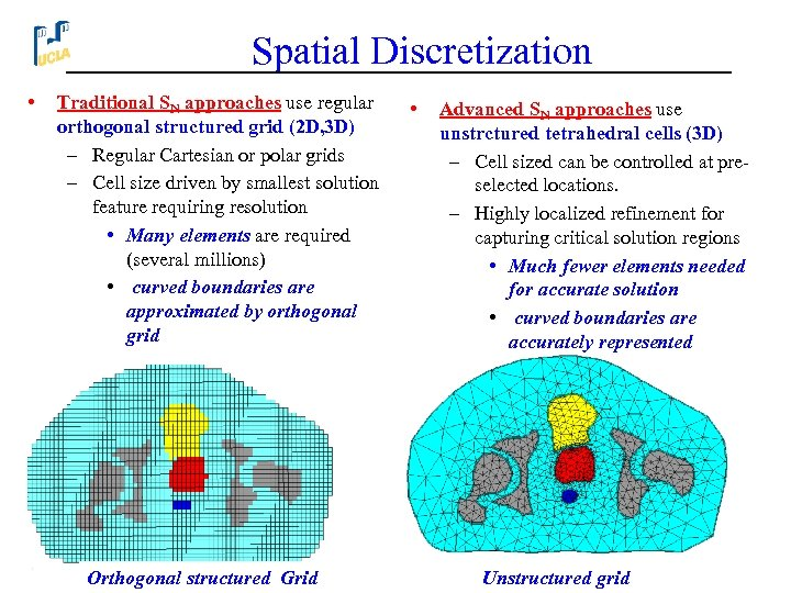 Spatial Discretization • Traditional SN approaches use regular orthogonal structured grid (2 D, 3