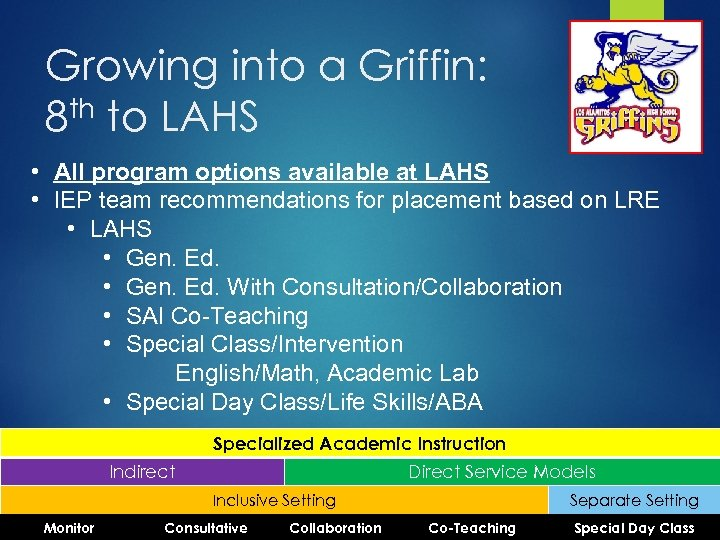 Growing into a Griffin: 8 th to LAHS • All program options available at