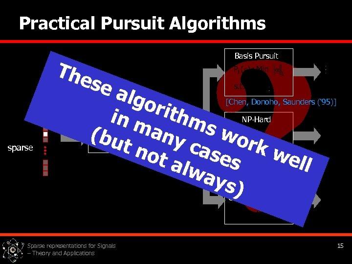 Practical Pursuit Algorithms The Basis Pursuit se sparse alg [Chen, Donoho, Saunders (' 95)]