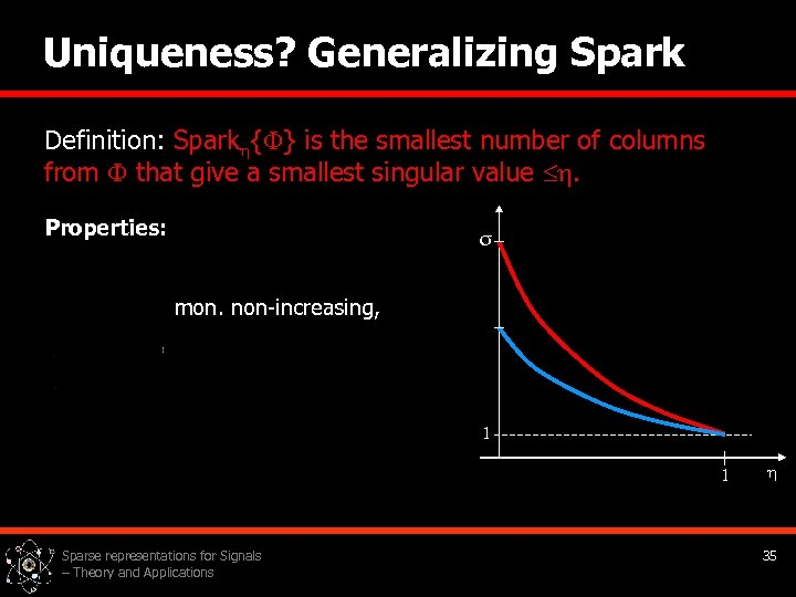 Uniqueness? Generalizing Spark Definition: Spark { } is the smallest number of columns from