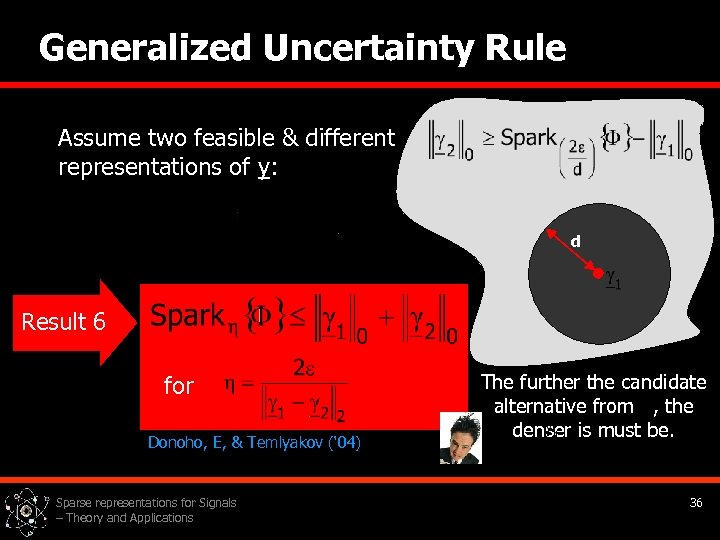 Generalized Uncertainty Rule Assume two feasible & different representations of y: d Result 6