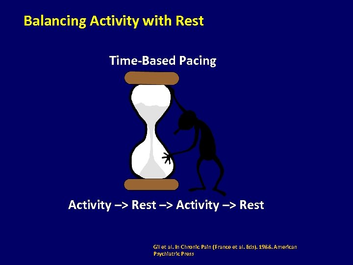 Balancing Activity with Rest Time-Based Pacing Activity –> Rest –> Activity –> Rest Gil
