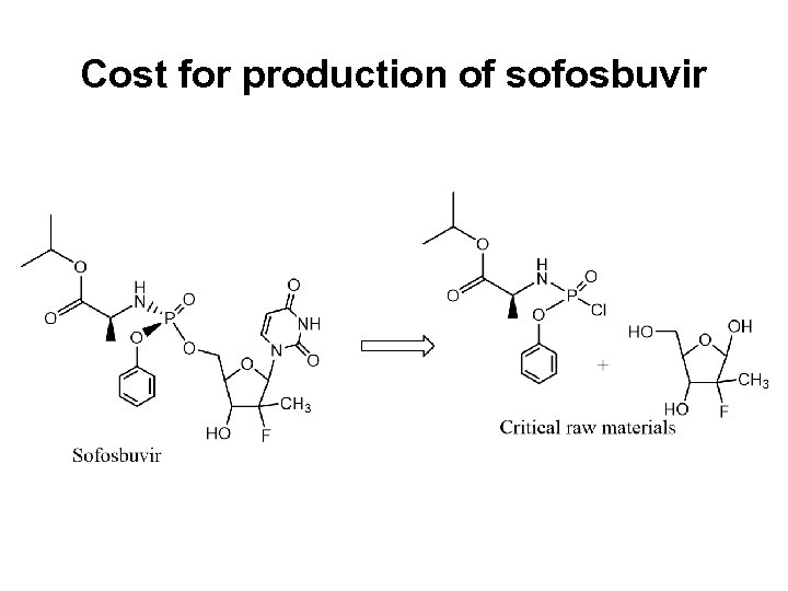 Cost for production of sofosbuvir