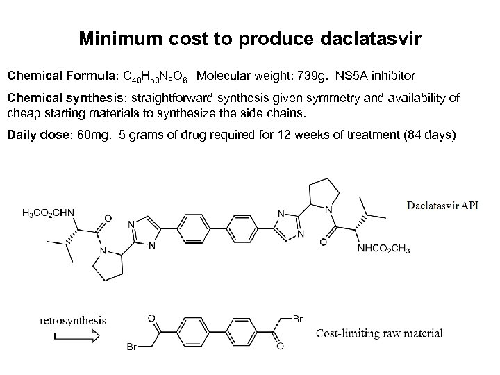 Minimum cost to produce daclatasvir Chemical Formula: C 40 H 50 N 8 O