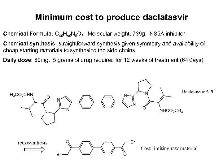 Minimum cost to produce daclatasvir Chemical Formula: C 40 H 50 N 8 O