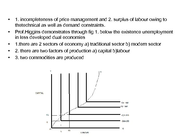 • • • 1. incompleteness of price management and 2. surplus of labour