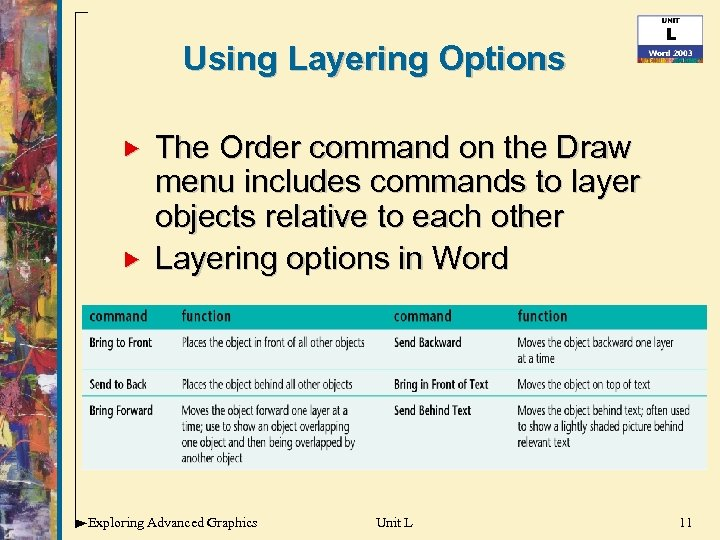 Using Layering Options The Order command on the Draw menu includes commands to layer