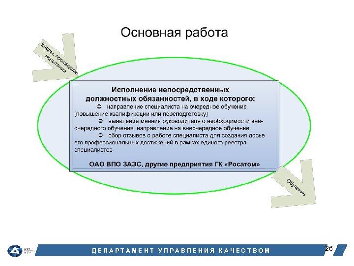 ДЕПАРТАМЕНТ УПРАВЛЕНИЯ КАЧЕСТВОМ 26