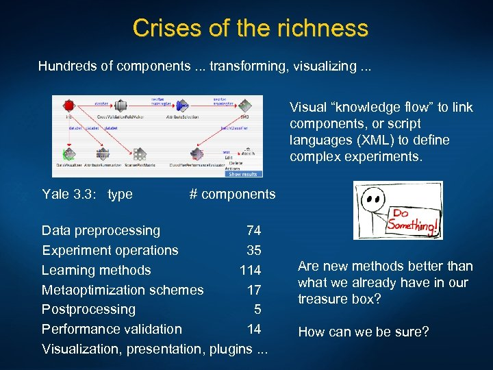 Crises of the richness Hundreds of components. . . transforming, visualizing. . . Visual