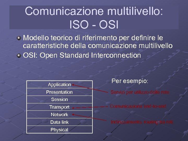 Comunicazione multilivello: ISO - OSI Modello teorico di riferimento per definire le caratteristiche della