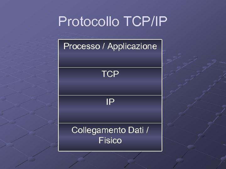 Protocollo TCP/IP Processo / Applicazione TCP IP Collegamento Dati / Fisico
