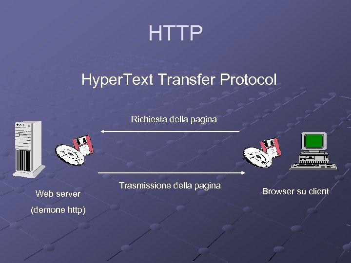 HTTP Hyper. Text Transfer Protocol Richiesta della pagina Web server (demone http) Trasmissione della